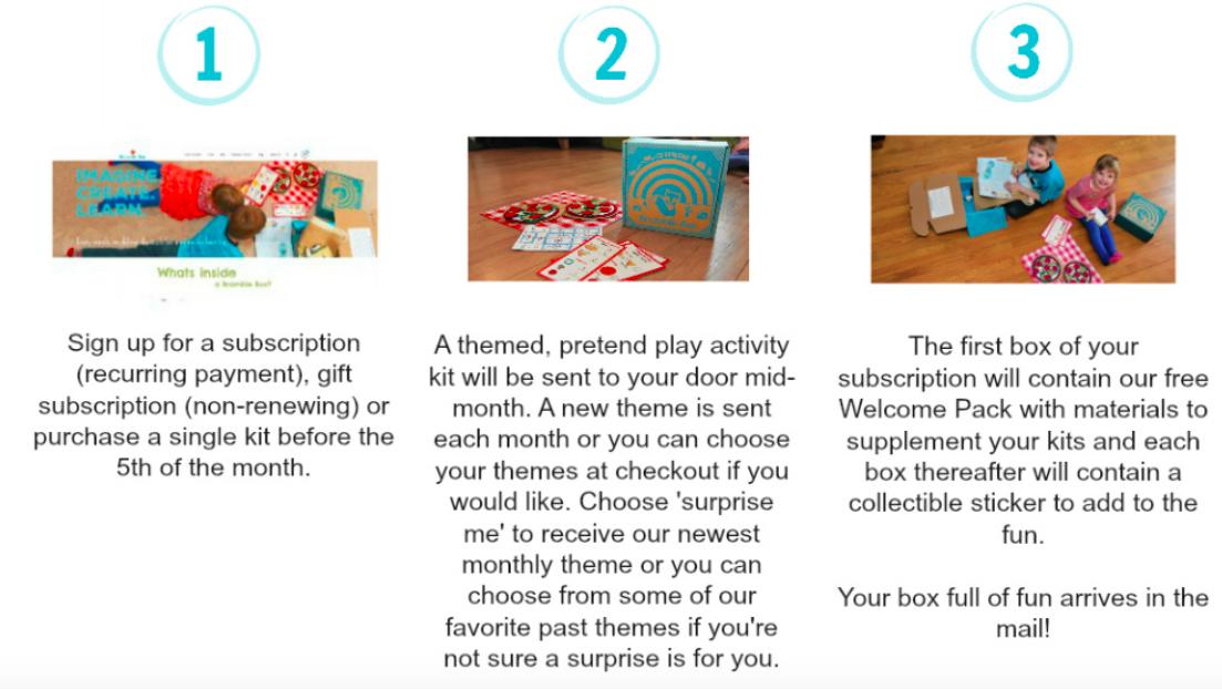 Bramble Box - Kids' Subscription Boxes