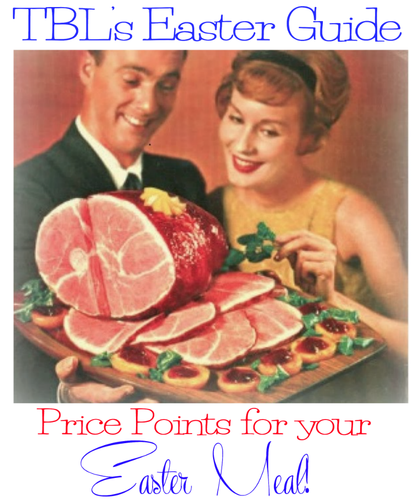 Easter Meal Price Point Guide